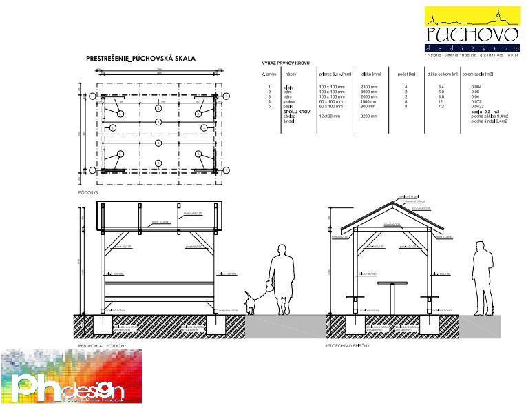 Náš projektový návrh altánku, ktorý je postavený pre verejnosť pod Púchovskou skalou